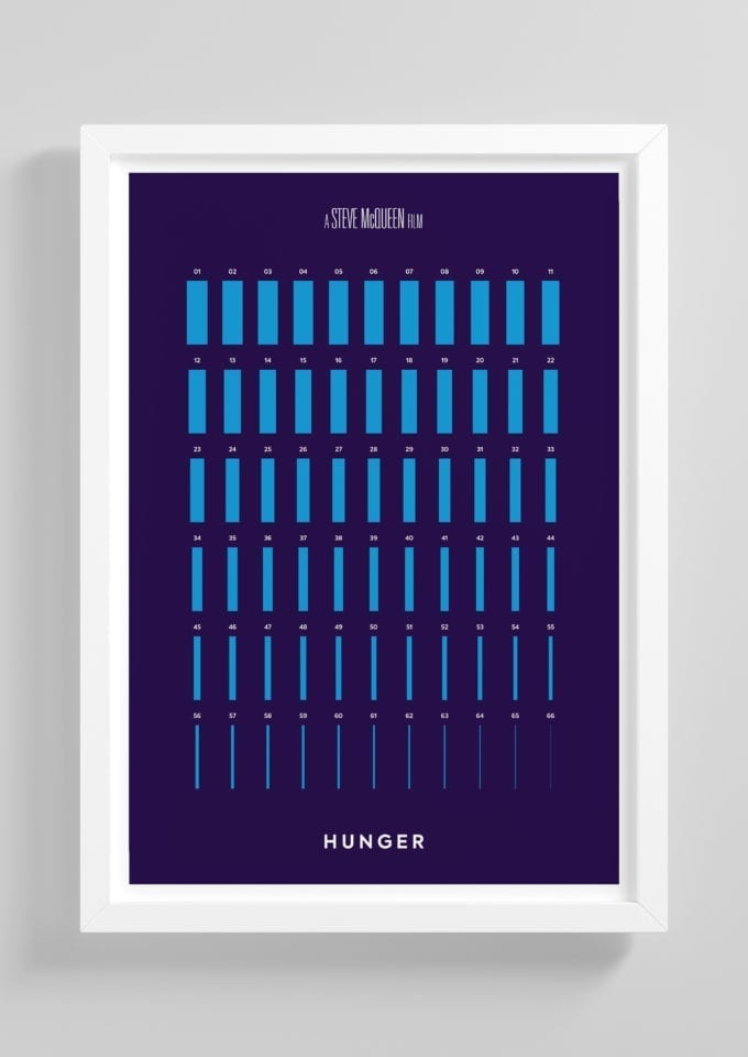 Hunger-Minimalist-Movie-Poster-with-Frame